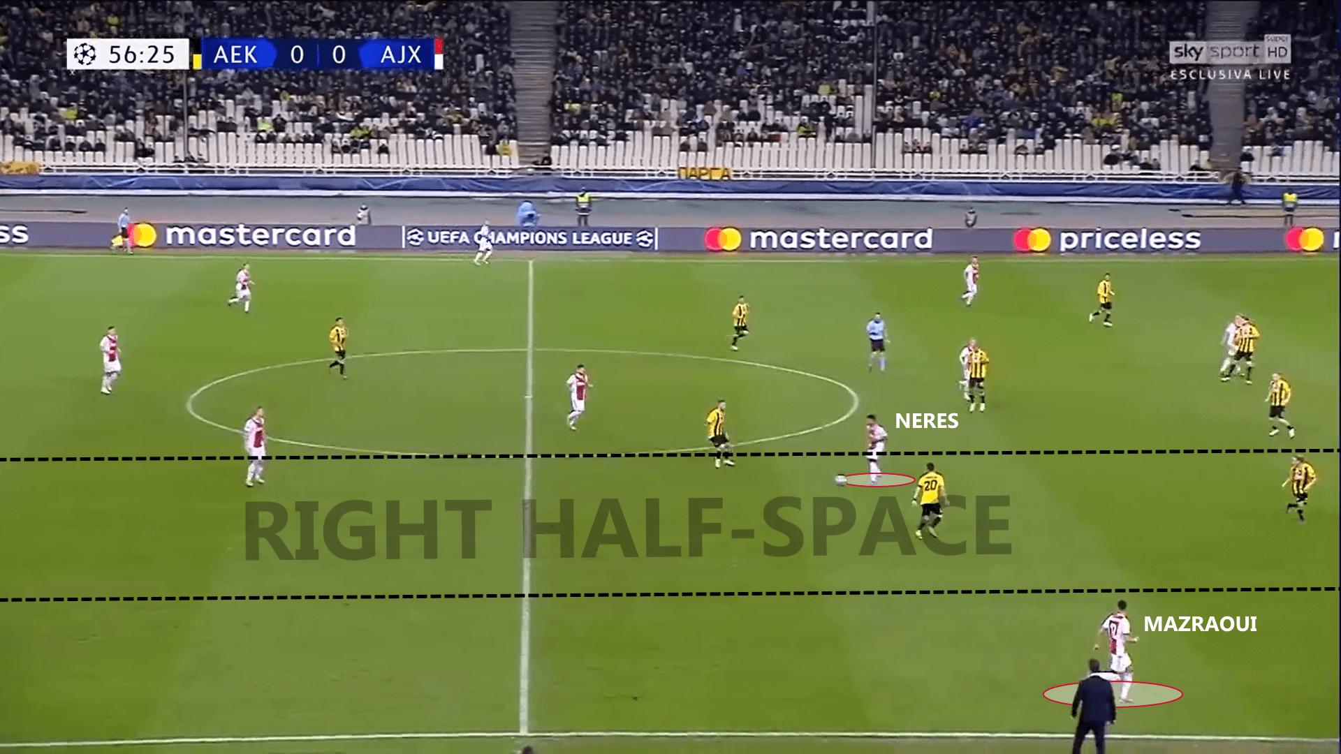 David Neres Ajax Tactical Analysis Statistics Eredivisie