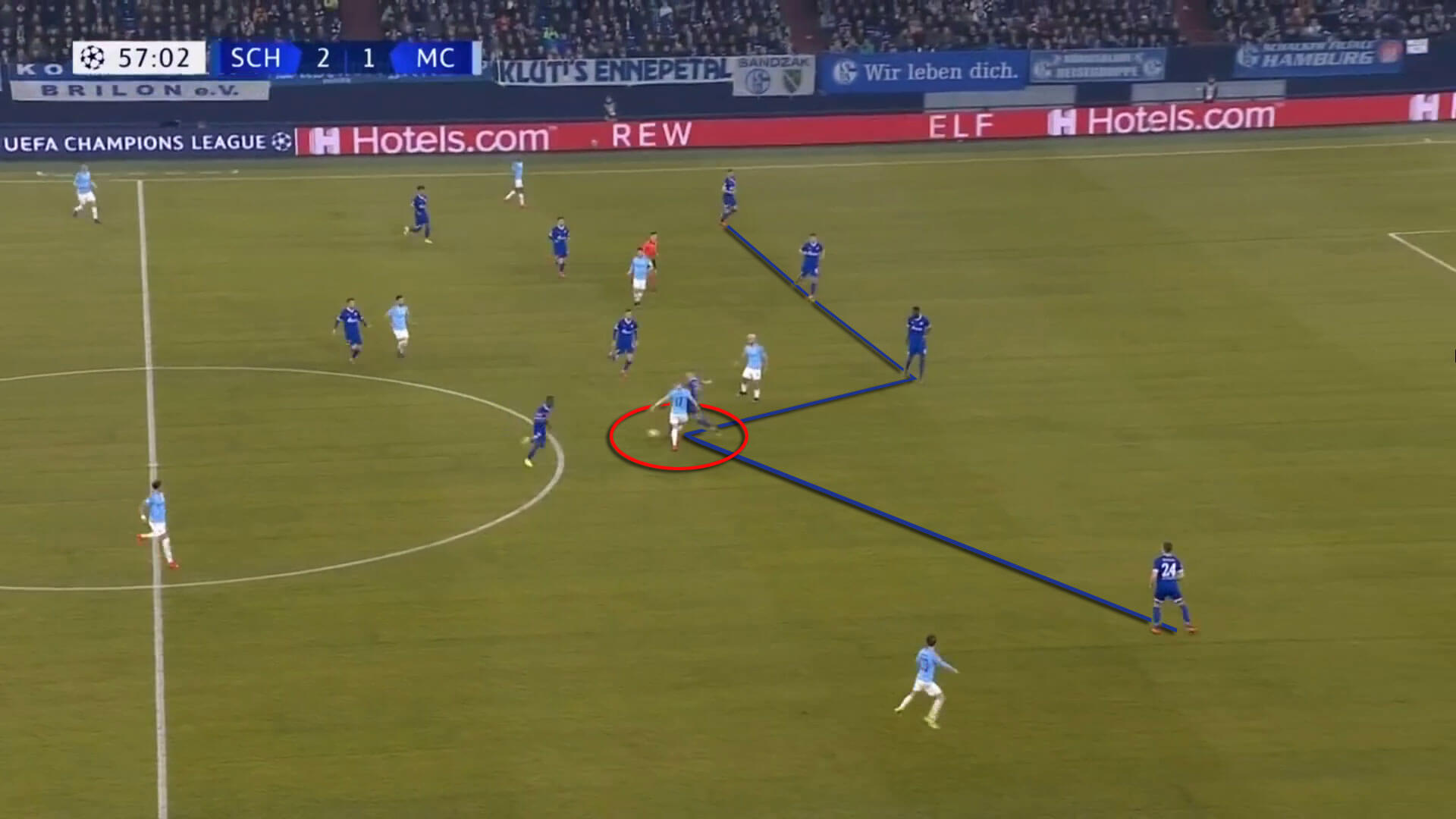 Champions League Schalke Manchester City Tactical Analysis Statistics