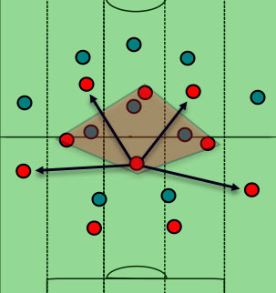 Europa League Red Bull Salzburg Club Brugge Tactical Analysis Statistics