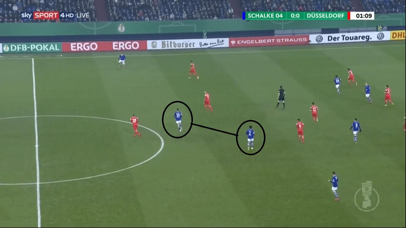 Schalke-Dusseldorf-DFB-Pokal-Tactical-Analysis-Statistics