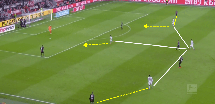 Bayer Leverkusen vs Bayern Munich Bundesliga Tactical Analysis