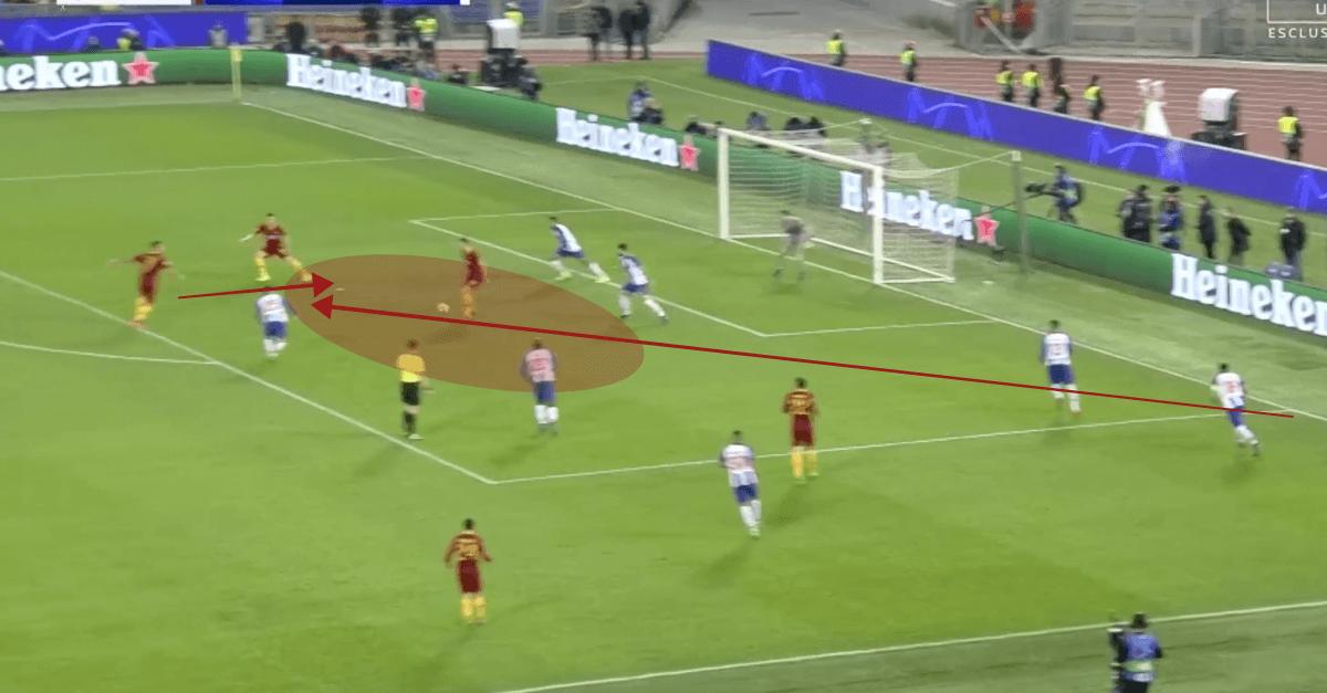 Roma vs Porto UEFA Champions League Tactical Analysis Statistics