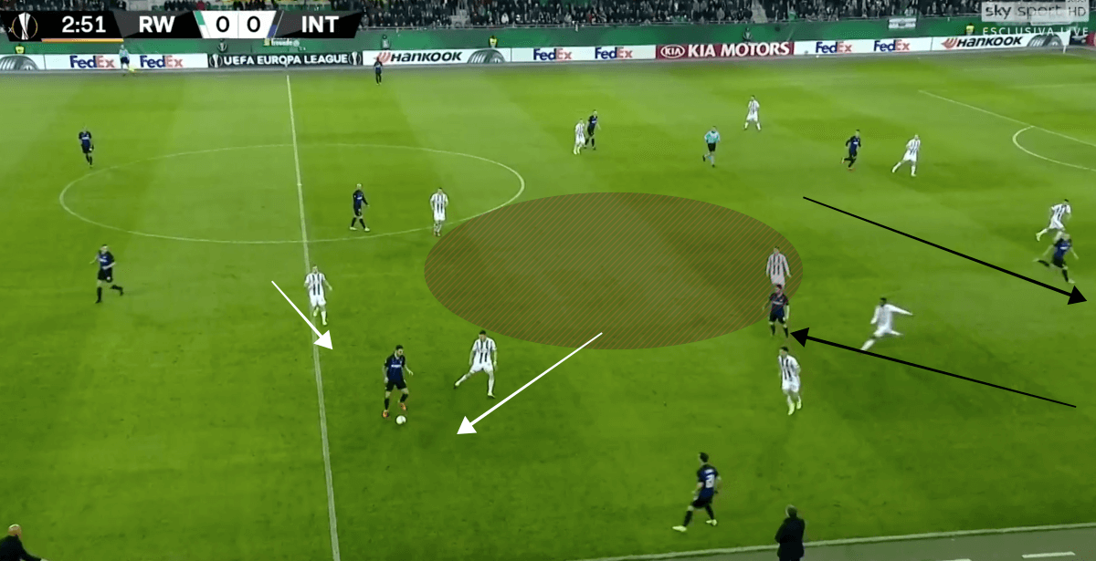 Rapid Wien Inter Europa League Tactical Analysis Statistics