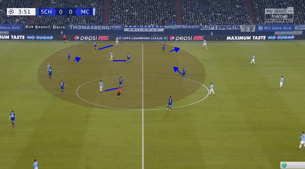 Schalke Manchester City Champions League 2018/19 Tactical Analysis Statistics
