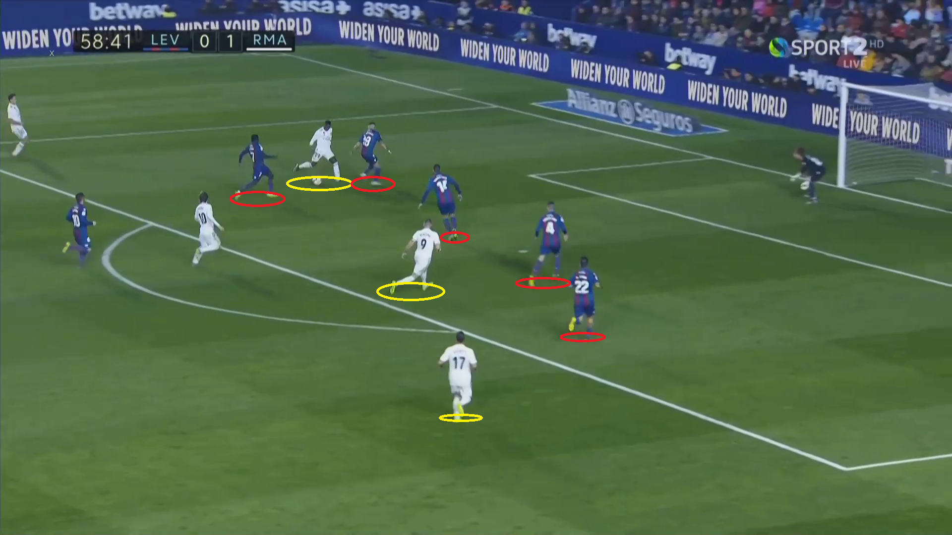 Levante Real Madrid La Liga Tactical Analysis Statistics
