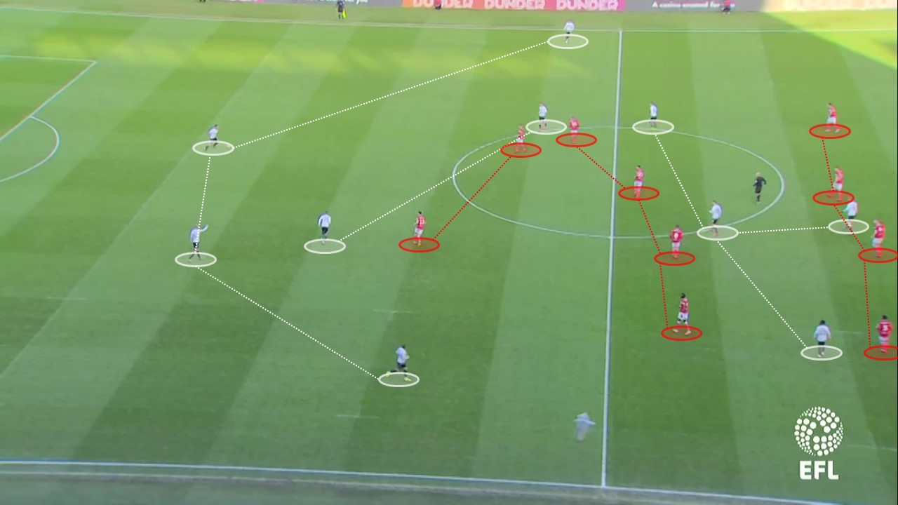 EFL Championship 2018/19: Bristol City vs Swansea City Tactical Analysis Statistics