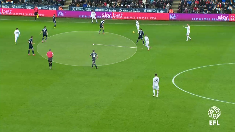 EFL Championship 2018/19: Swansea City vs Millwall Tactical Analysis Statistics