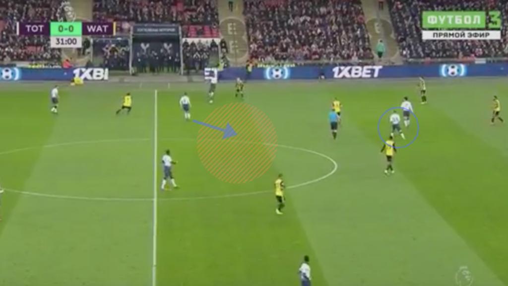 Tottenham, Watford, Premier League, Tactical analysis, analysis, statistics