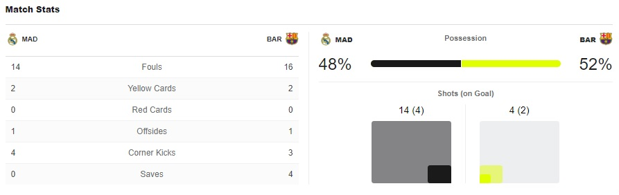 copa-del-rey-barcelona-real-madrid-tactical-analysis-statistics