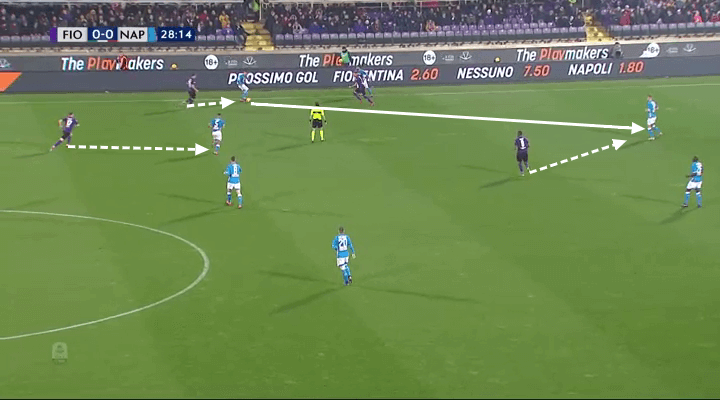 Stefano Pioli Fiorentina Tactical Analysis Statistics