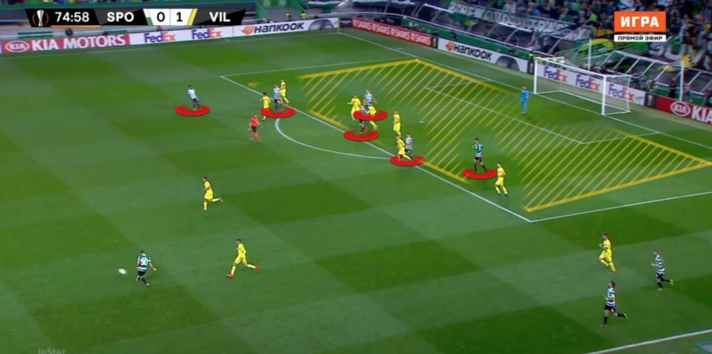 Sporting-Villarreal-Europa-League-Tactical-Analysis-Statistics