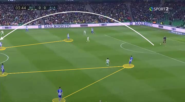 La Liga 2018/19 Betis Alaves Tactical Analysis Statistics