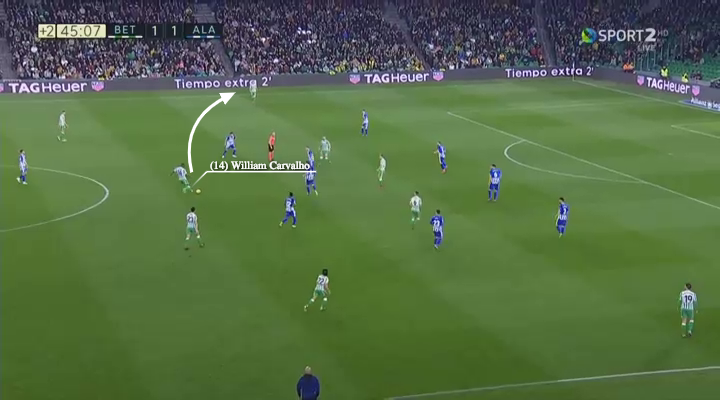La Liga 2018/19 Betis Alaves Tactical Analysis Statistics