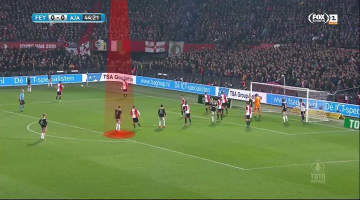 KNVB Beker 2018/19 Feyenoord Ajax Tactical Analysis Statistics