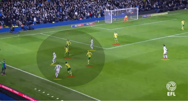 Leeds-Norwich-Tactical-Analysis-Analysis-Statistics