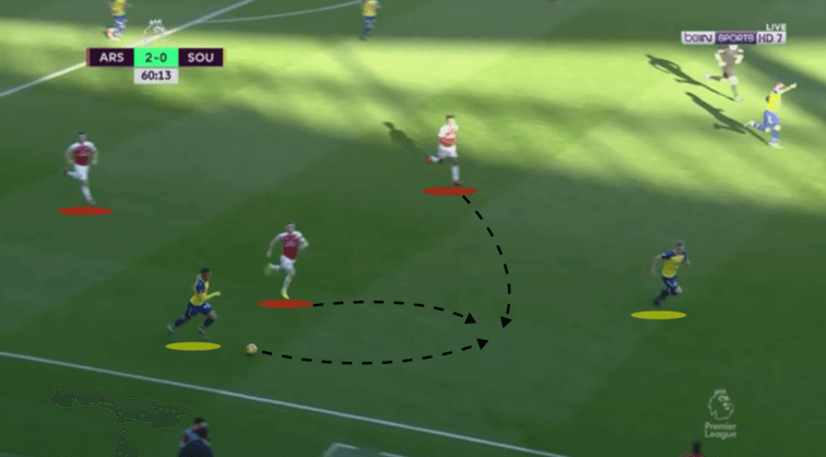 Premier League 2018/19 Arsenal Southampton Tactical Analysis Statistics