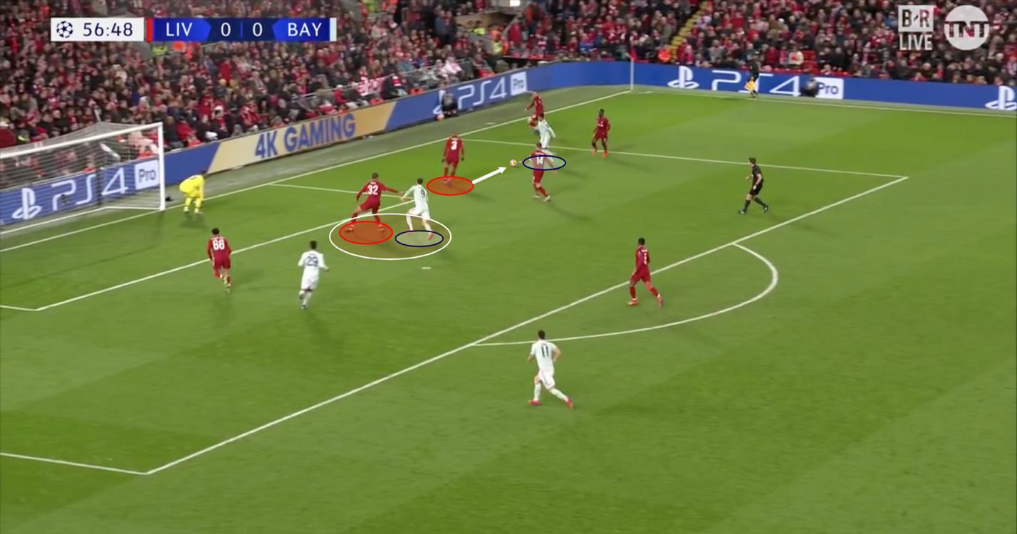 UEFA Champions League 2018/19 Liverpool Bayern Munich Tactical Analysis Statistics