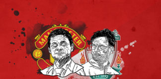 Premier League 2018/19 Manchester United Liverpool Tactical Analysis Statistics