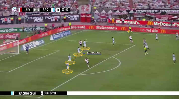 superliga river plate racing tactical analysis