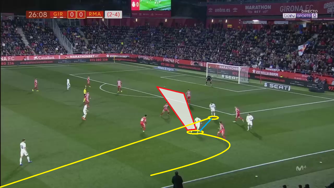 Girona Real Madrid Copa del Rey Tactical Analysis Statistics