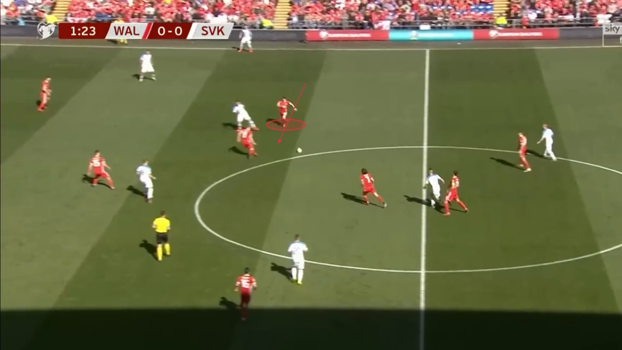 Dan James Swansea Wales Tactical Player Analysis
