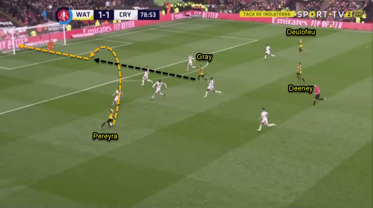 Watford Crystal Palace FA Cup Tactical Analysis