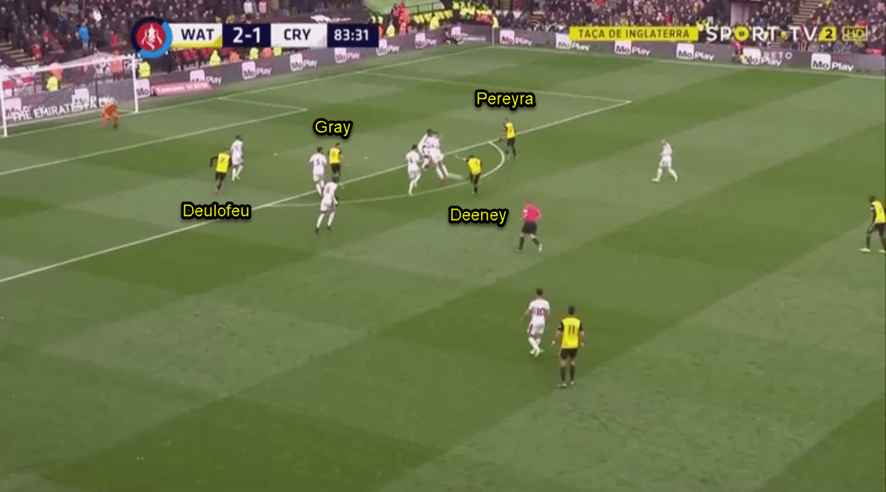 Watford Crystal Palace FA Cup Tactical Analysis