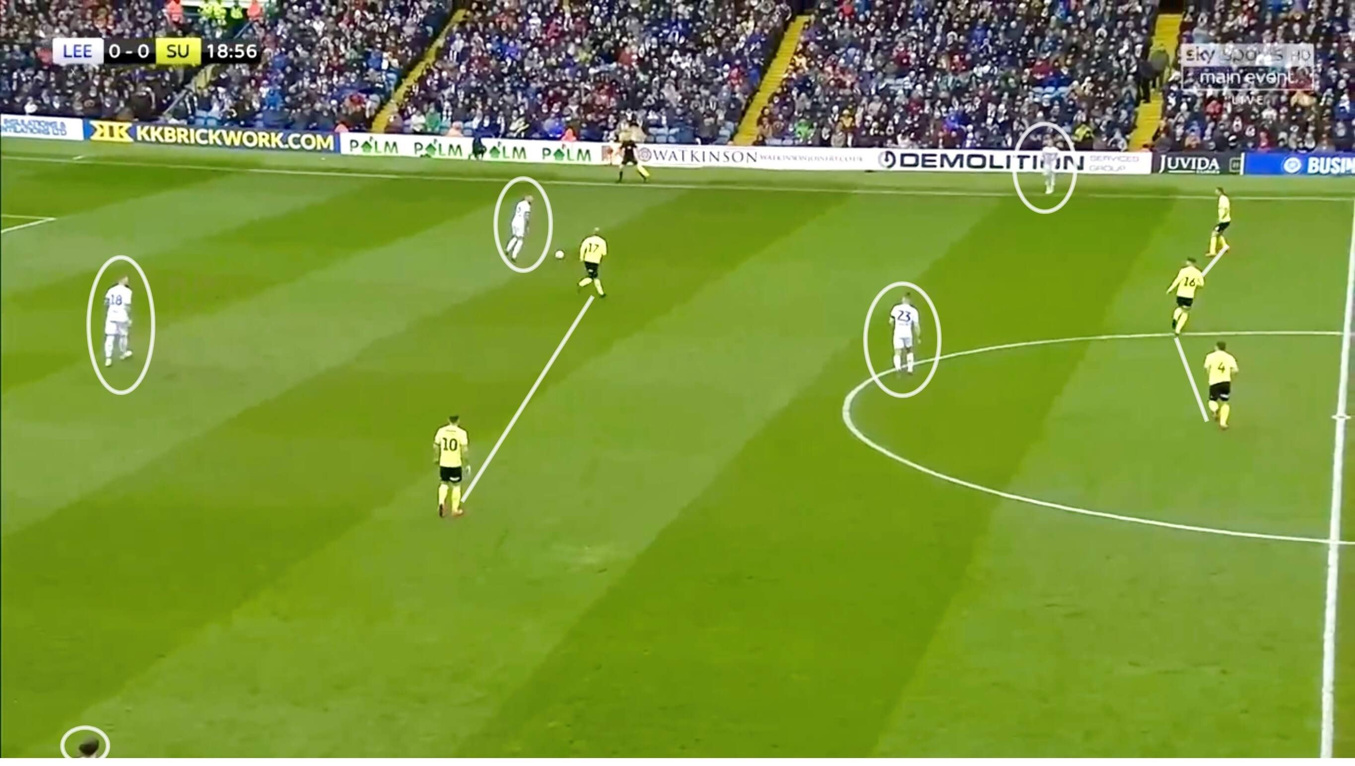 Leeds Sheffield United EFL Championship 2018/19 Tactical Analysis