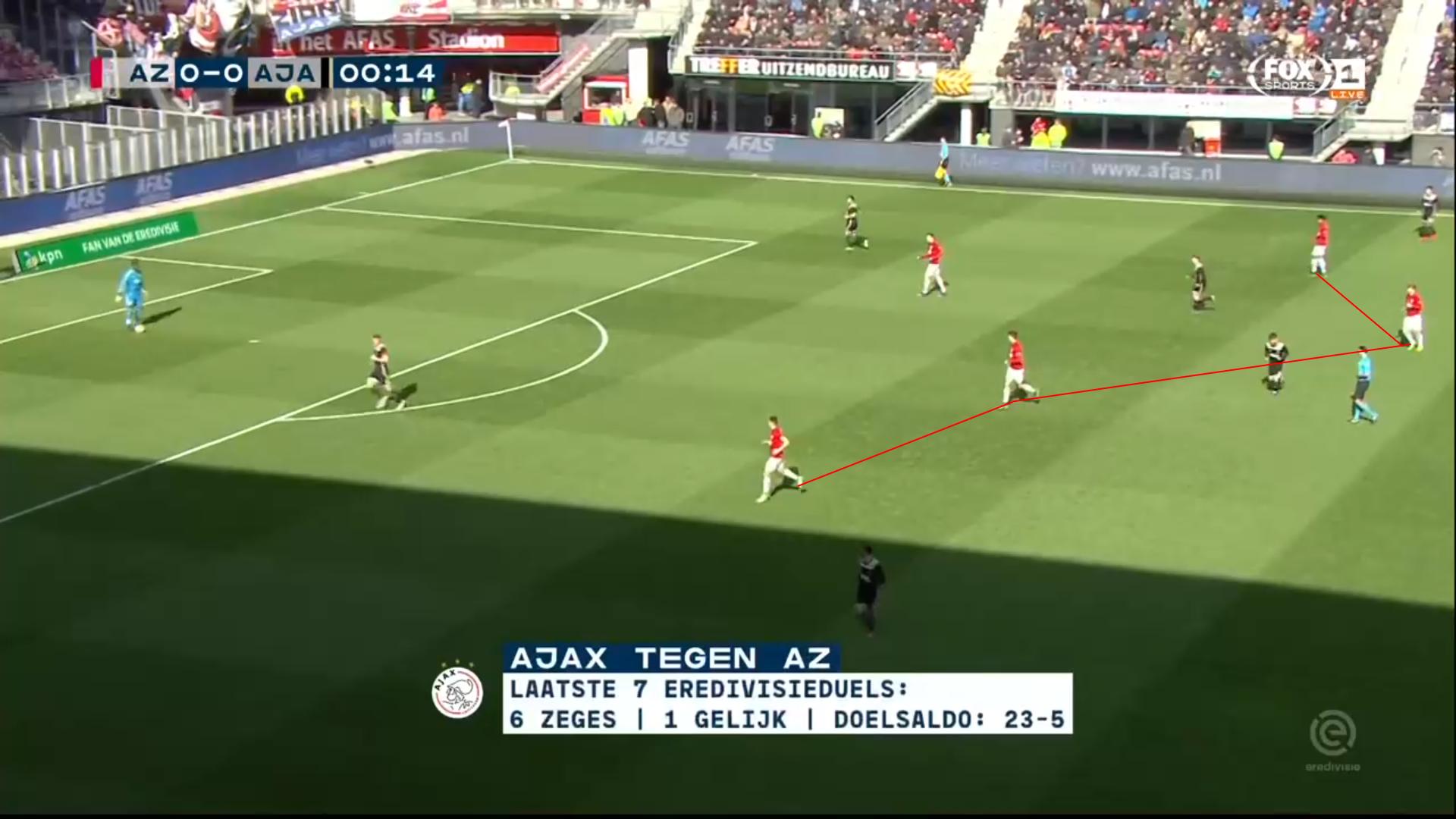 Van Til Alkmaar.Eredivisie 2018 19 Tactical Analysis Az Alkmaar Vs Ajax