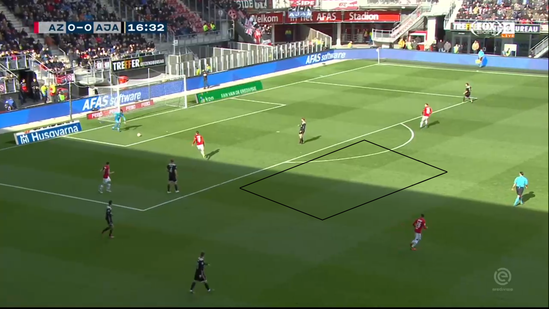 Ajax AZ Alkmaar Eredivisie Tactical Analysis