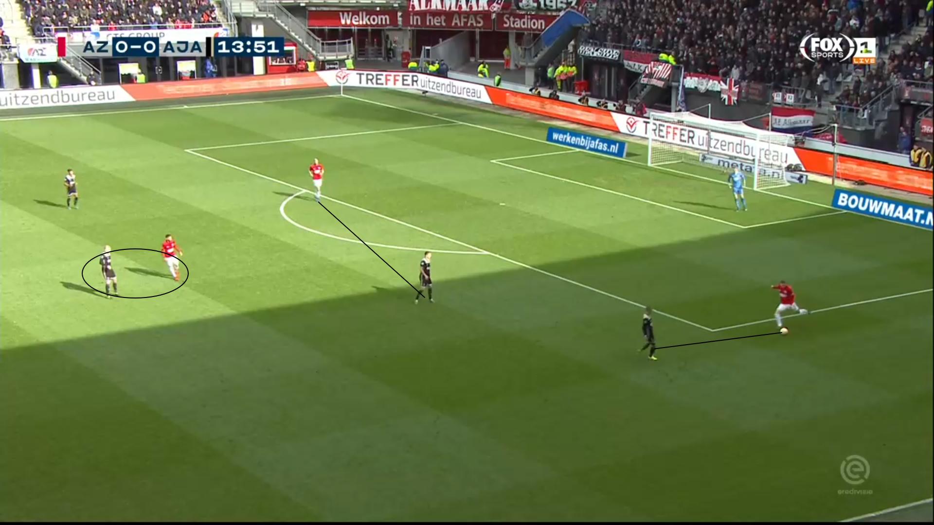 Ajax AZ Alkmaar Eredivisie Tactical Analysis