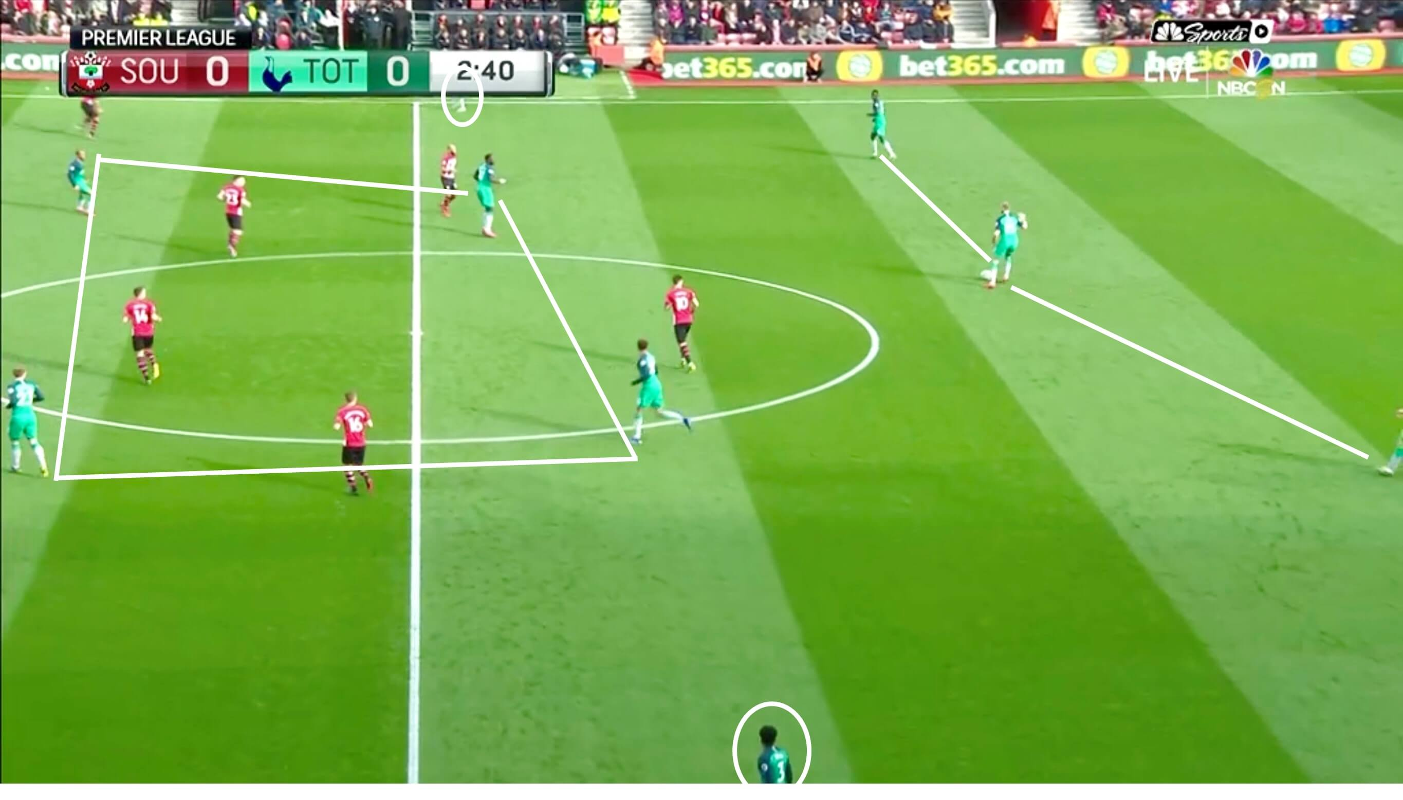 Southampton vs Tottenham Premier League 2018/19 Tactical Analysis Statistics