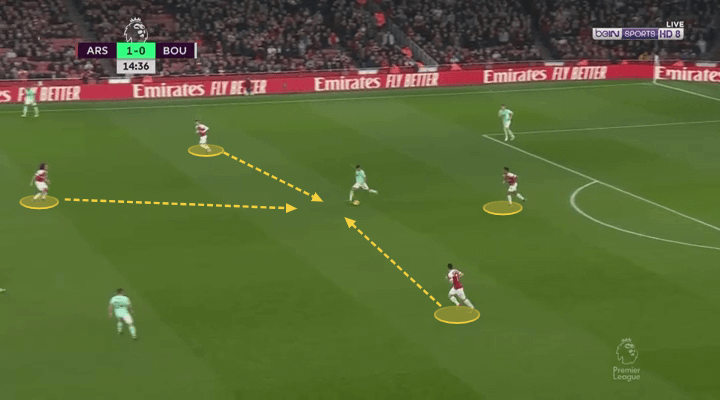 tottenham-arsenal-premier-league-tactical-analysis-tactical-preview