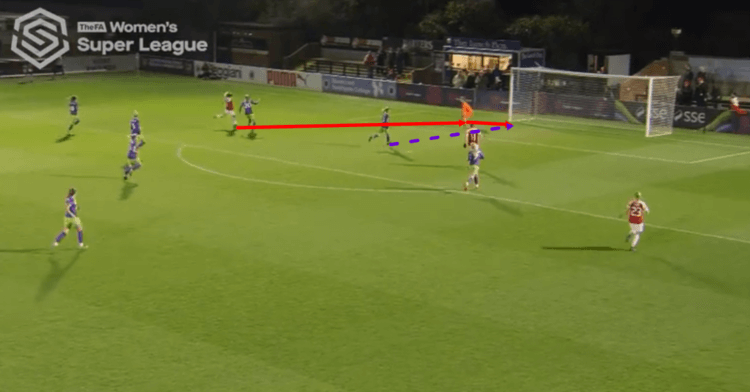 Arsenal Women Bristol City Women FAWSL Tactical Analysis