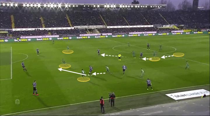 Serie A Atalanta Fiorentina Tactical Analysis Statistics