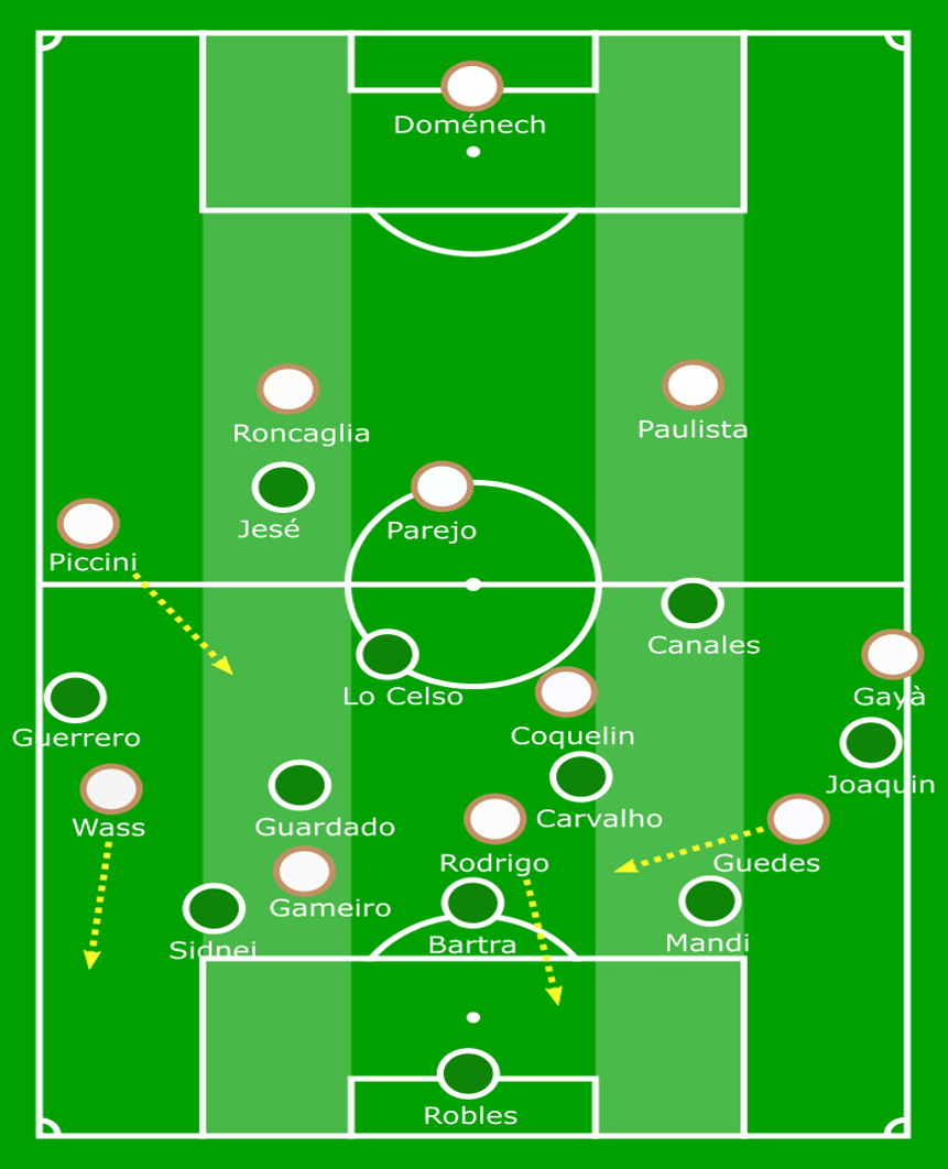Copa del Rey Valencia Real Betis Tactical Analysis Statistics