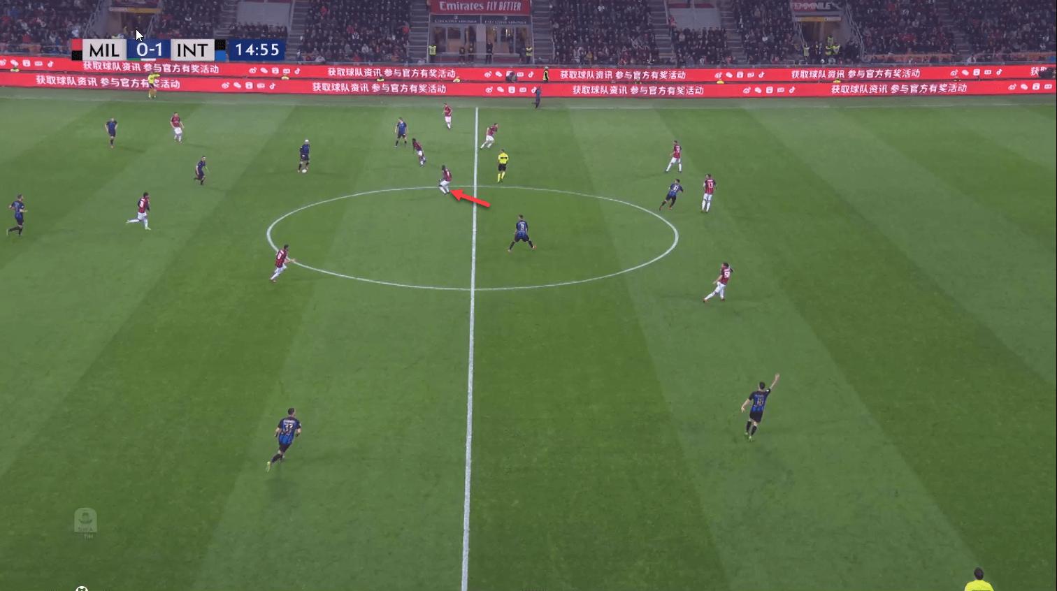 Inter Milan Serie A Tactical Analysis