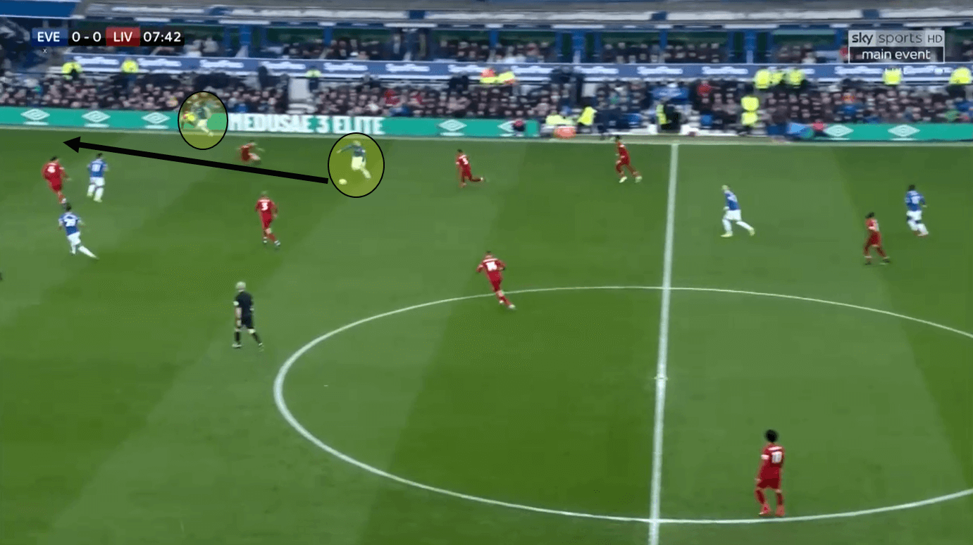 Sigurdsson receives between the lines and keeps Liverpool chasing by playing Coleman into the channel.