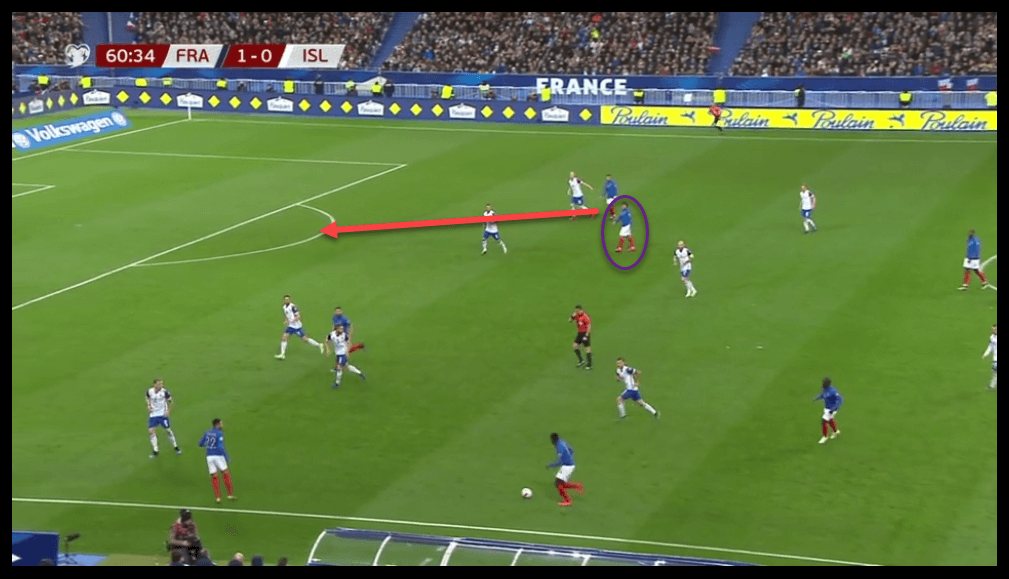 France Iceland Euro 2020 qualifiers tactical analysis
