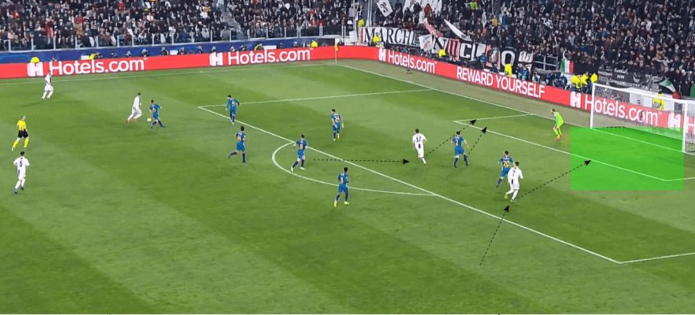 Juventus Atlético Madrid Champions League tactical analysis