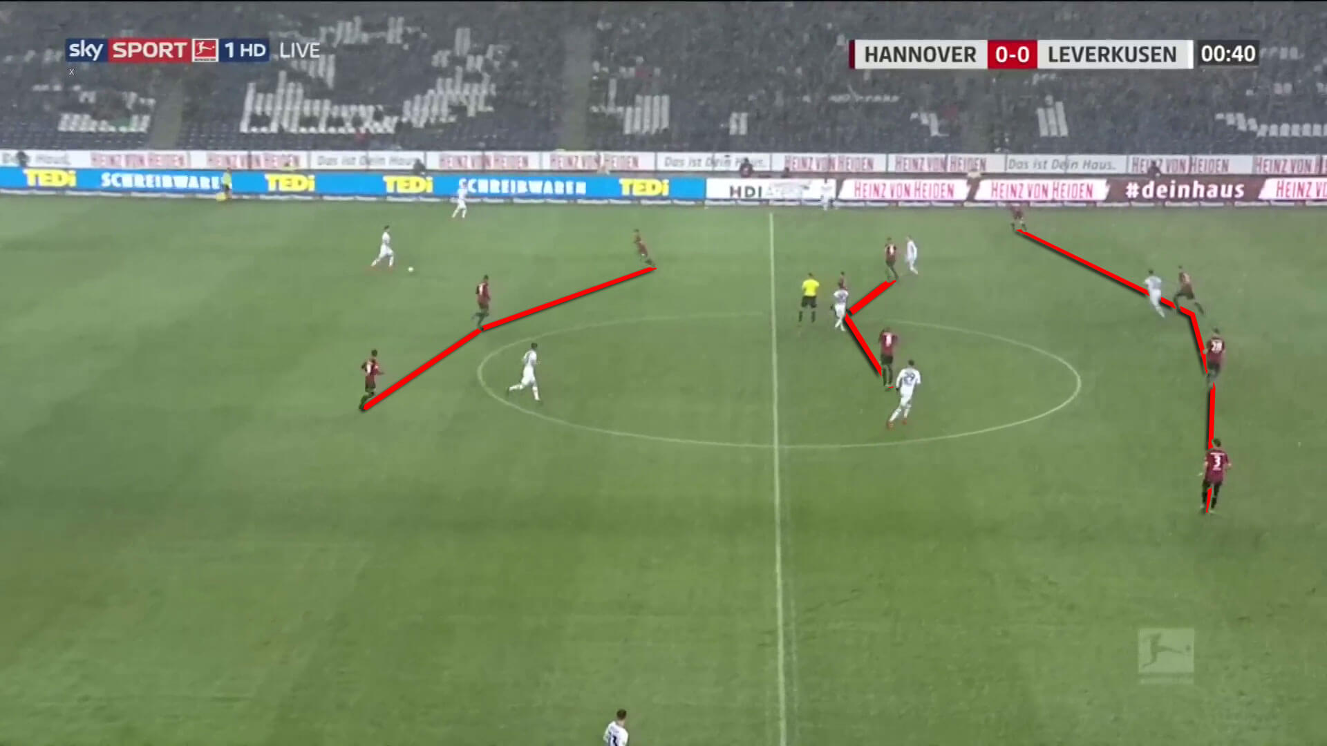 Hannover Leverkusen Bundesliga Tactical Analysis