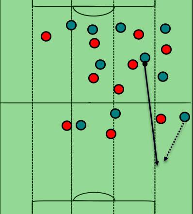 Bundesliga Hoffenheim Bayer Leverkusen tactical analysis