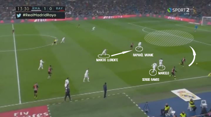 Marcos Llorente Real Madrid Tactical Player Analysis