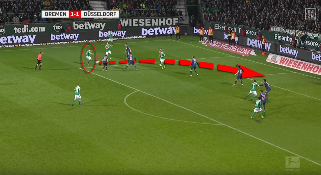 Florian Kohfeldt Werder Bremen Tactical Analysis Statistics