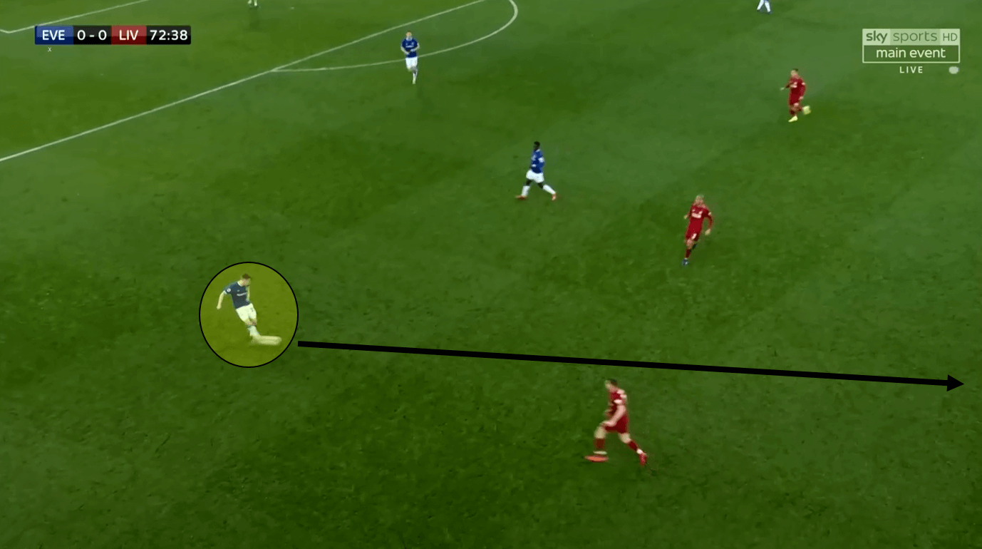 Premier League Everton Liverpool tactical analysis statistics