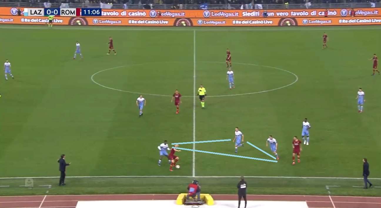 Lazio Roma Serie A Tactical Analysis Statistics