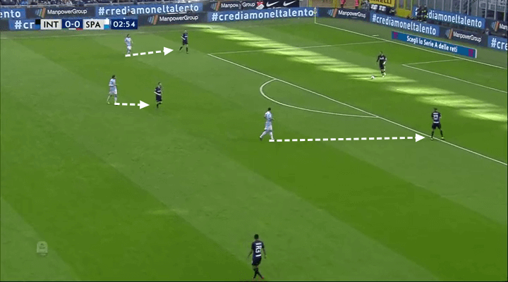 Serie A 2018/19 Tactical Analysis: Leonardo Semplici at SPAL