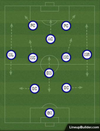 1. HNL 2018/19 Siniša Orešćanin Hajduk Split Tactical Analysis
