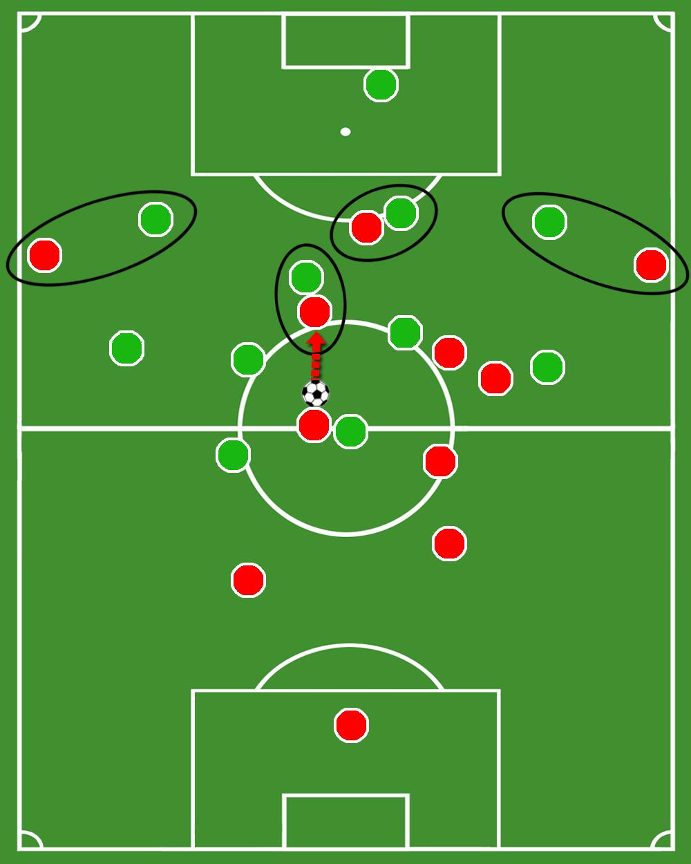 Sandro Schwarz Mainz Bundesliga Tactical Analysis