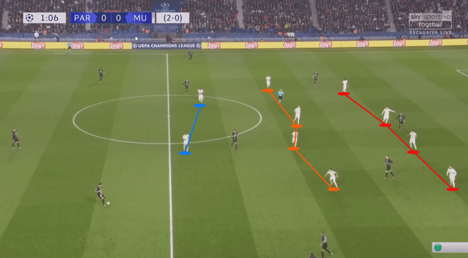 manchester united paris saint germain psg champions league tactical analysis statistics